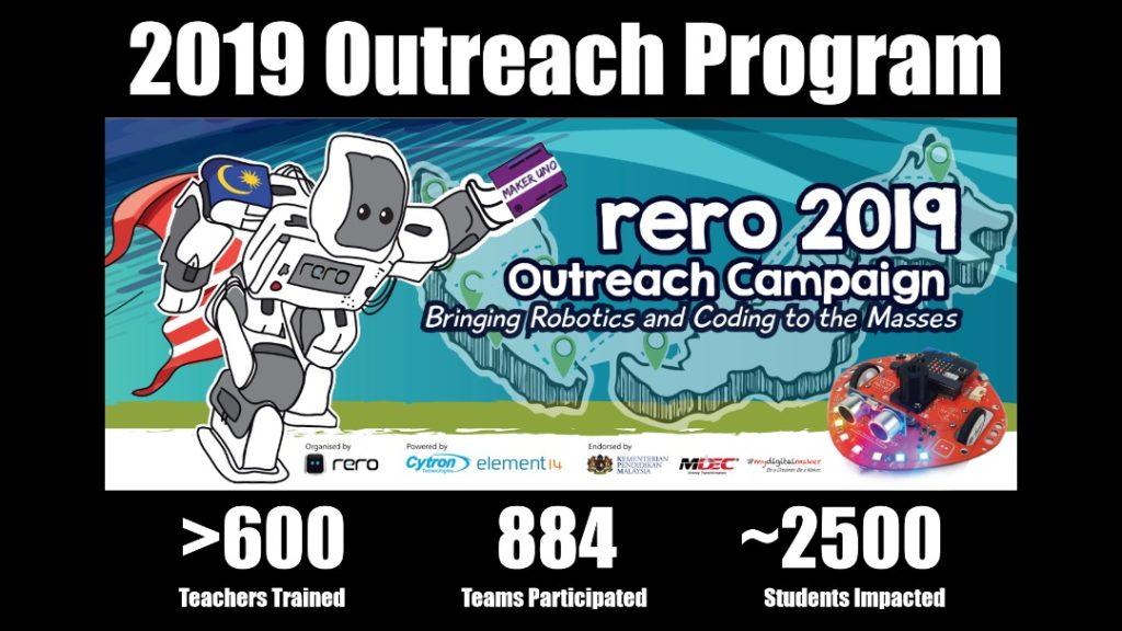Kempen RERO Outreach 2019 - Kad Laporan