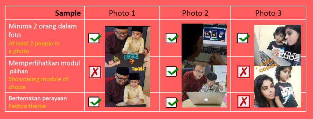 Kempen HOC #DigitalRaya - Ciri-ciri foto yang memenuhi syarat