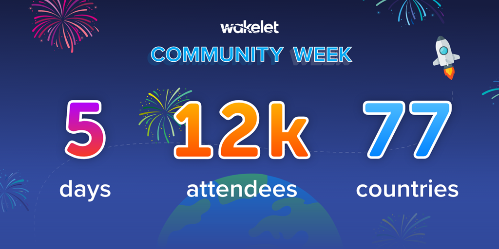 Wakelet Community Week - Report Card