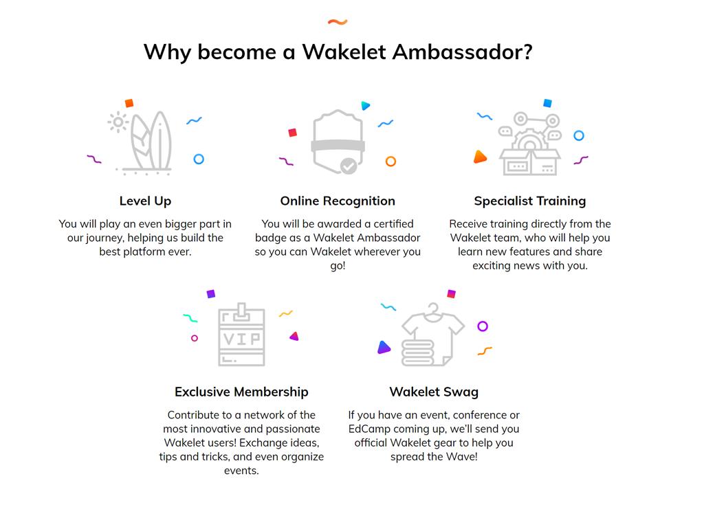 Kelebihan sebagai Wakelet Ambassador