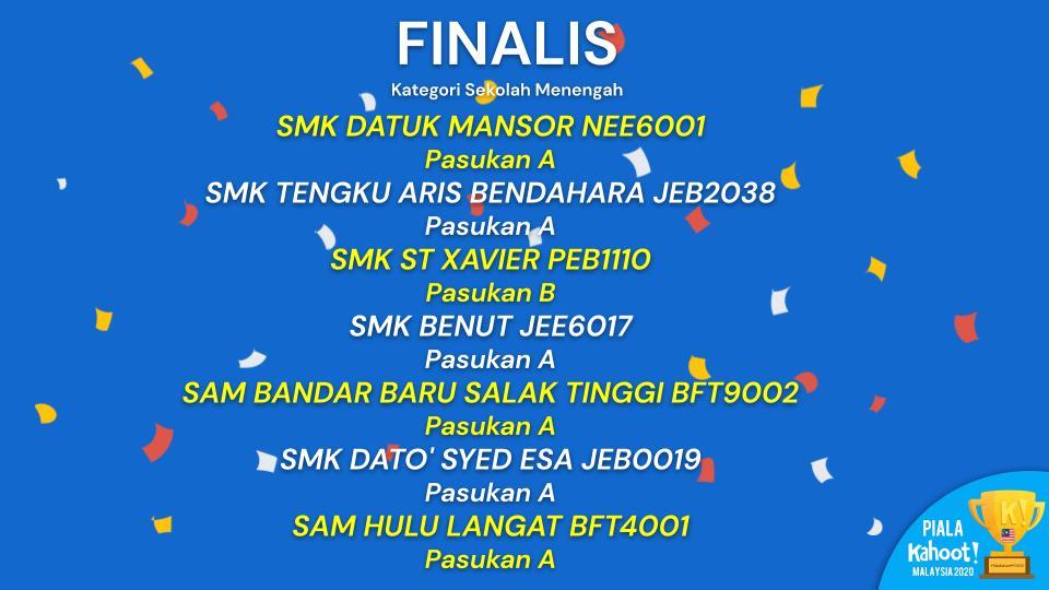 Keputusan Pertandingan Piala Kahoot! Malaysia 2020 (Peringkatan Akhir Sek Men) Finalis